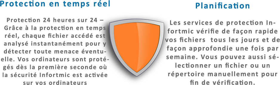 Ordinateur protégé contre les infections